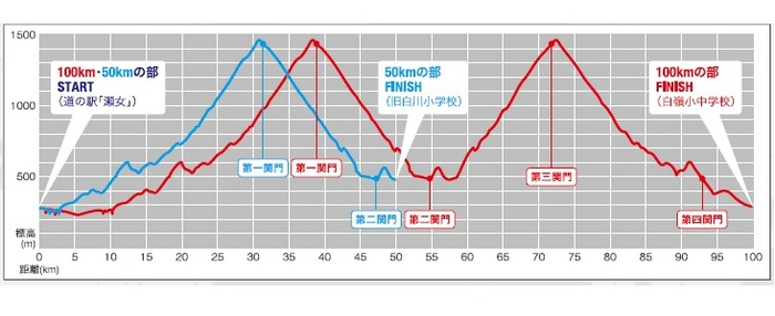 sirakawa.map.jpg